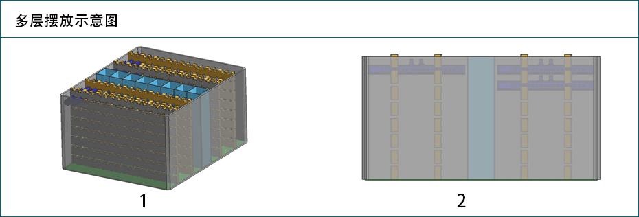 弗迈姆围板箱座椅方案滑轨运输包装汽车狗粮包装设计素材图片